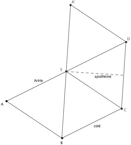 calculer la surface lat rale d 39 une pyramide. Black Bedroom Furniture Sets. Home Design Ideas